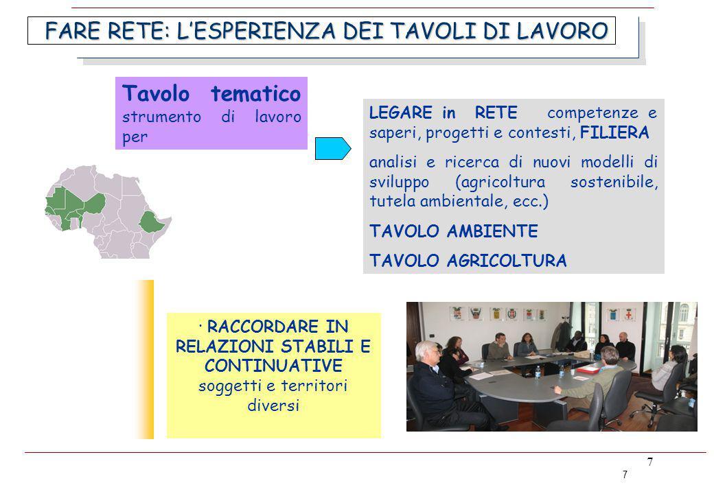 7 7 FARE RETE: L'ESPERIENZA DEI TAVOLI DI LAVORO Tavolo tematico strumento di lavoro per · RACCORDARE IN RELAZIONI STABILI E CONTINUATIVE soggetti e t