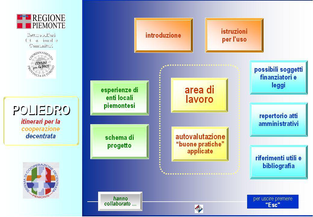 20 Federica Mogherini, deputato e coordinatrice dell'Intergruppo parlamentare per la cooperazione internazionale allo sviluppo, 231 milioni di euro per il 2014, impegno su 224 milioni nel 2015 e 225 milioni nel 2016.
