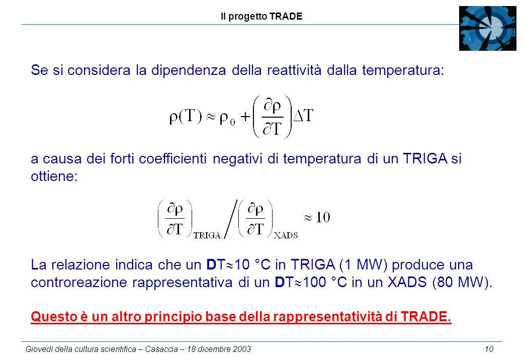 Il progetto TRADE Giovedì della cultura scientifica – Casaccia – 18 dicembre 2003 10 Se si considera la dipendenza della reattività dalla temperatura: a causa dei forti coefficienti negativi di temperatura di un TRIGA si ottiene: La relazione indica che un DT  10 °C in TRIGA (1 MW) produce una controreazione rappresentativa di un DT  100 °C in un XADS (80 MW).