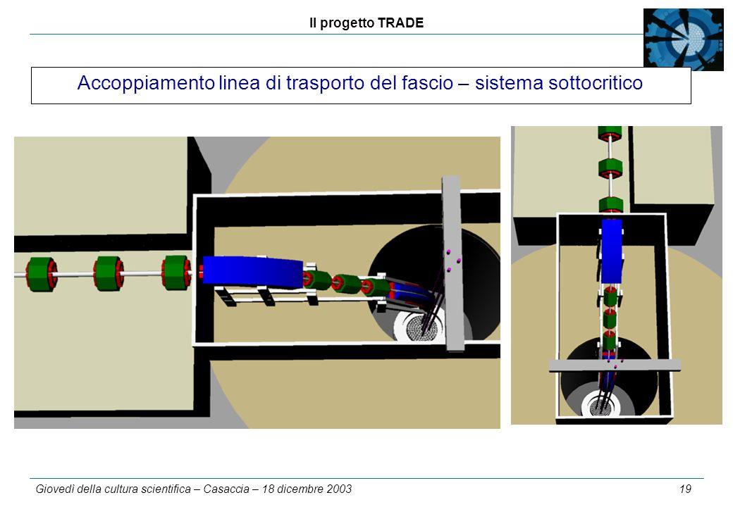 Il progetto TRADE Giovedì della cultura scientifica – Casaccia – 18 dicembre 2003 19 Accoppiamento linea di trasporto del fascio – sistema sottocritic