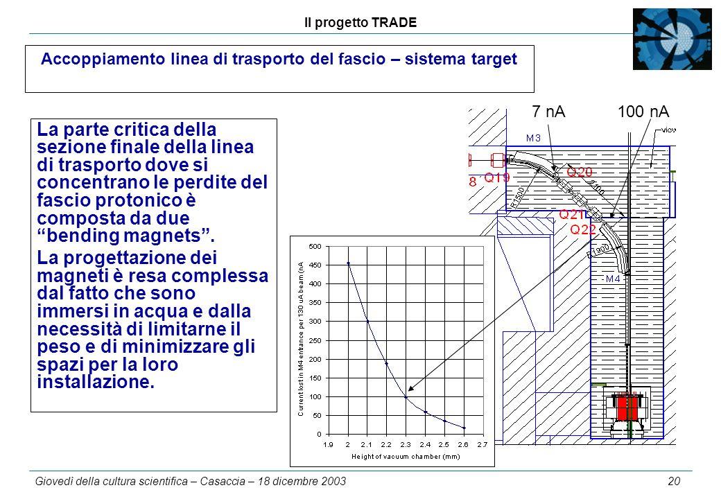 Il progetto TRADE Giovedì della cultura scientifica – Casaccia – 18 dicembre 2003 20 Accoppiamento linea di trasporto del fascio – sistema target 7 nA100 nA La parte critica della sezione finale della linea di trasporto dove si concentrano le perdite del fascio protonico è composta da due bending magnets .