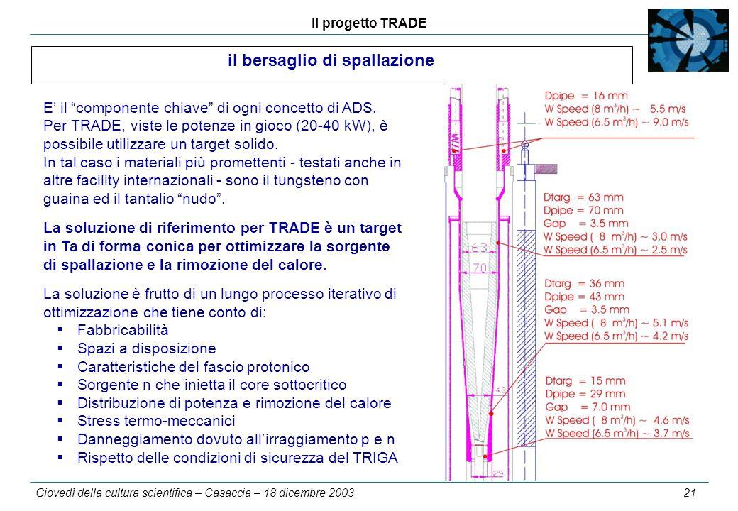 Il progetto TRADE Giovedì della cultura scientifica – Casaccia – 18 dicembre 2003 21 E' il componente chiave di ogni concetto di ADS.