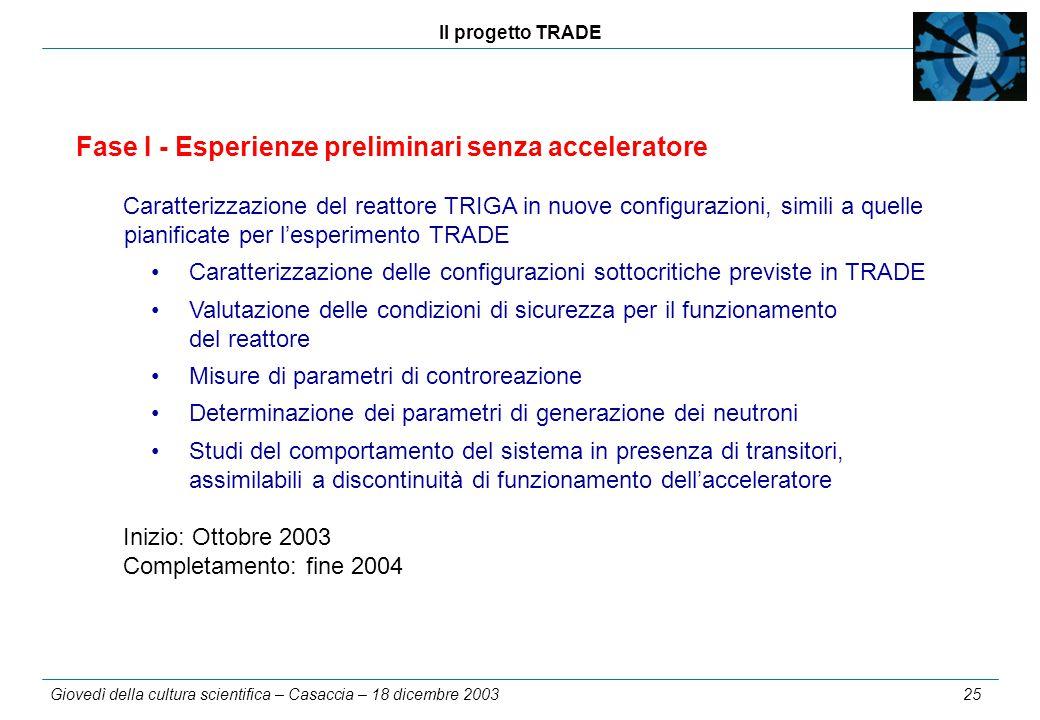 Il progetto TRADE Giovedì della cultura scientifica – Casaccia – 18 dicembre 2003 25 Fase I - Esperienze preliminari senza acceleratore Caratterizzazi