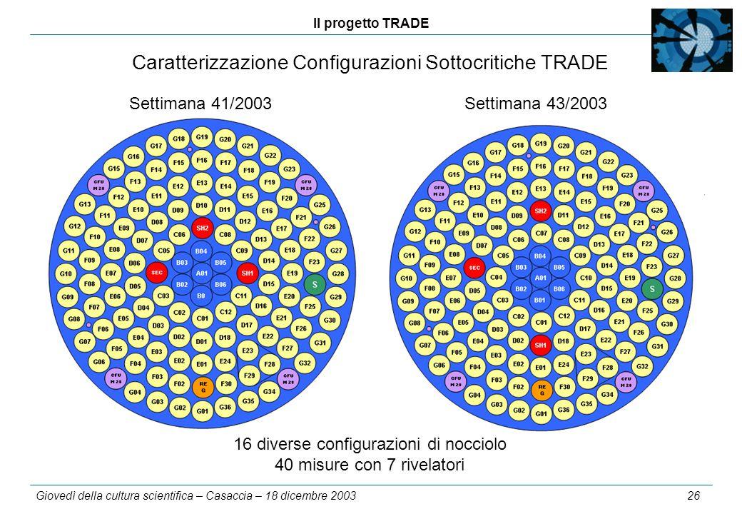 Il progetto TRADE Giovedì della cultura scientifica – Casaccia – 18 dicembre 2003 26 Caratterizzazione Configurazioni Sottocritiche TRADE Settimana 41