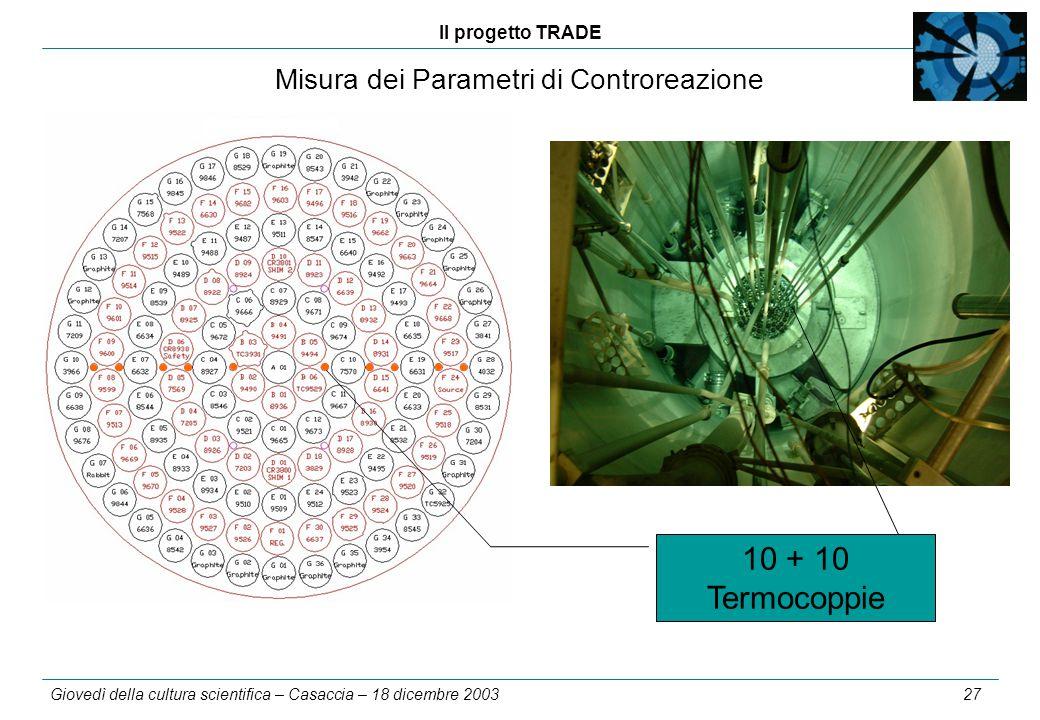 Il progetto TRADE Giovedì della cultura scientifica – Casaccia – 18 dicembre 2003 27 Misura dei Parametri di Controreazione 10 + 10 Termocoppie