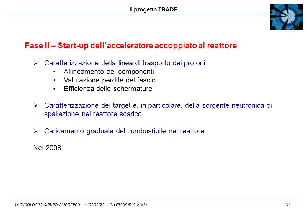 Il progetto TRADE Giovedì della cultura scientifica – Casaccia – 18 dicembre 2003 29 Fase II – Start-up dell'acceleratore accoppiato al reattore  Car