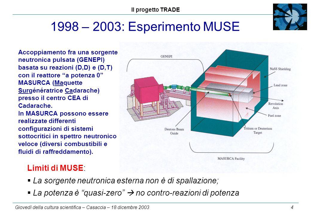 Il progetto TRADE Giovedì della cultura scientifica – Casaccia – 18 dicembre 2003 4 1998 – 2003: Esperimento MUSE Accoppiamento fra una sorgente neutronica pulsata (GENEPI) basata su reazioni (D,D) e (D,T) con il reattore a potenza 0 MASURCA (Maquette Surgénératrice Cadarache) presso il centro CEA di Cadarache.