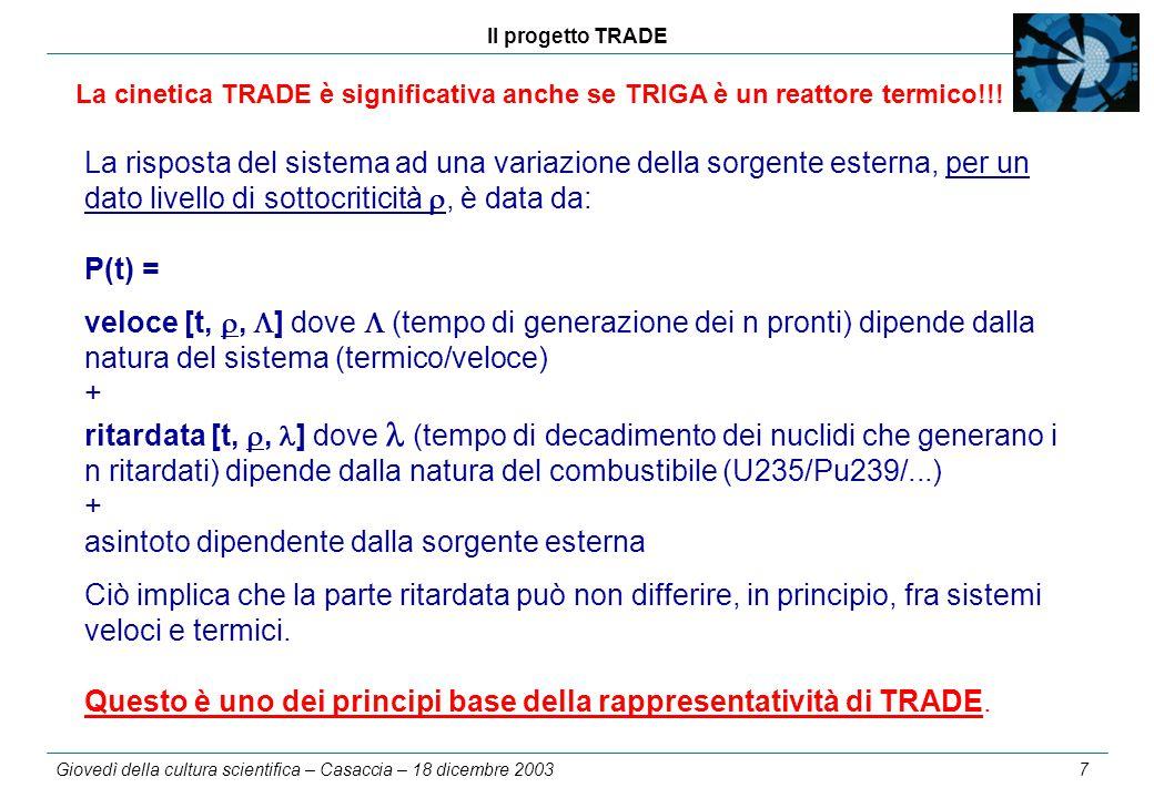 Il progetto TRADE Giovedì della cultura scientifica – Casaccia – 18 dicembre 2003 7 La risposta del sistema ad una variazione della sorgente esterna, per un dato livello di sottocriticità , è data da: P(t) = veloce [t, ,  ] dove  (tempo di generazione dei n pronti) dipende dalla natura del sistema (termico/veloce) + ritardata [t, , ] dove (tempo di decadimento dei nuclidi che generano i n ritardati) dipende dalla natura del combustibile (U235/Pu239/...) + asintoto dipendente dalla sorgente esterna Ciò implica che la parte ritardata può non differire, in principio, fra sistemi veloci e termici.