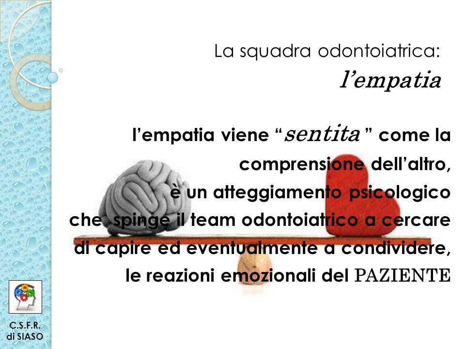 La squadra odontoiatrica: l'empatia l'empatia viene sentita come la comprensione dell'altro, è un atteggiamento psicologico che spinge il team odontoiatrico a cercare di capire ed eventualmente a condividere, le reazioni emozionali del PAZIENTE C.S.F.R.