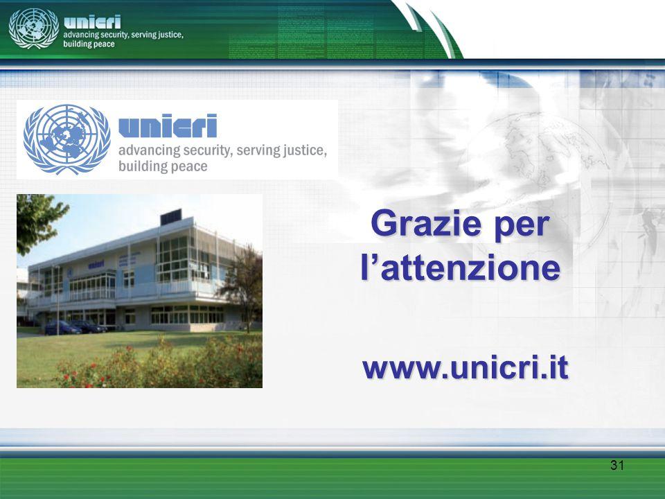 31 Grazie per l'attenzione www.unicri.it