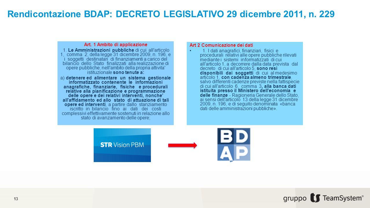 13 Art. 1 Ambito di applicazione 1. Le Amministrazioni pubbliche di cui all'articolo 1, comma 2, della legge 31 dicembre 2009, n. 196, e i soggetti de