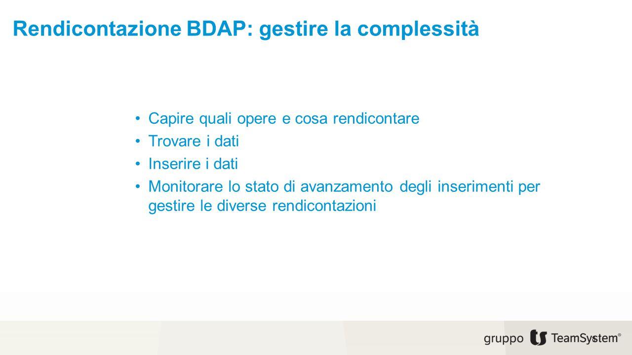 Rendicontazione BDAP: gestire la complessità 8 Capire quali opere e cosa rendicontare Trovare i dati Inserire i dati Monitorare lo stato di avanzament