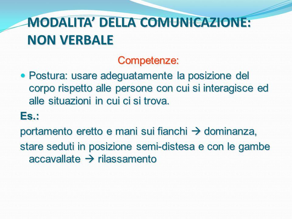 MODALITA' DELLA COMUNICAZIONE: NON VERBALE Competenze: Postura: usare adeguatamente la posizione del corpo rispetto alle persone con cui si interagisce ed alle situazioni in cui ci si trova.