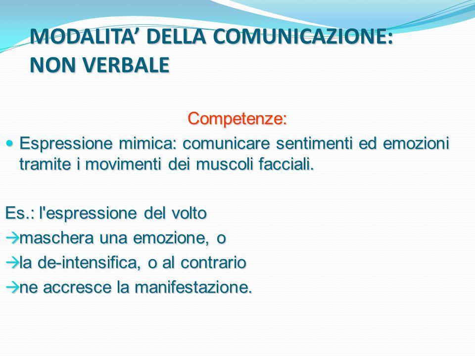 MODALITA' DELLA COMUNICAZIONE: NON VERBALE Competenze: Espressione mimica: comunicare sentimenti ed emozioni tramite i movimenti dei muscoli facciali.