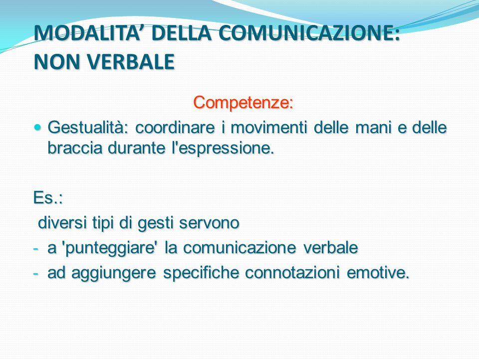 MODALITA' DELLA COMUNICAZIONE: NON VERBALE Competenze: Gestualità: coordinare i movimenti delle mani e delle braccia durante l'espressione. Gestualità