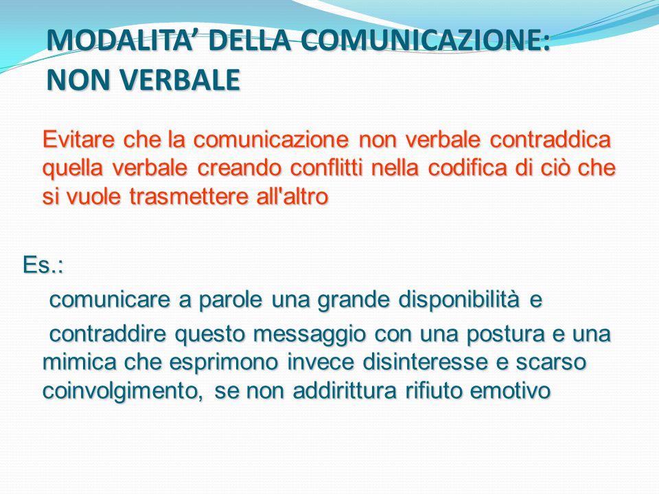 MODALITA' DELLA COMUNICAZIONE: NON VERBALE Evitare che la comunicazione non verbale contraddica quella verbale creando conflitti nella codifica di ciò