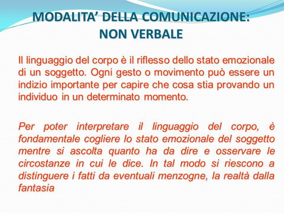 MODALITA' DELLA COMUNICAZIONE: NON VERBALE Il linguaggio del corpo è il riflesso dello stato emozionale di un soggetto. Ogni gesto o movimento può ess