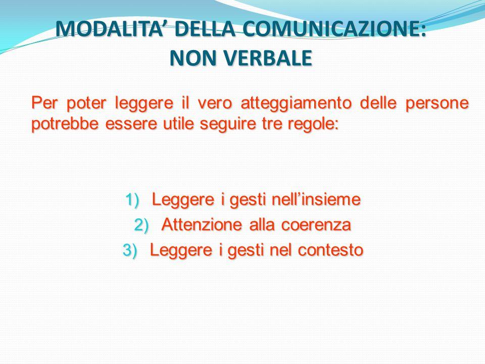 MODALITA' DELLA COMUNICAZIONE: NON VERBALE Per poter leggere il vero atteggiamento delle persone potrebbe essere utile seguire tre regole: 1) Leggere i gesti nell'insieme 2) Attenzione alla coerenza 3) Leggere i gesti nel contesto