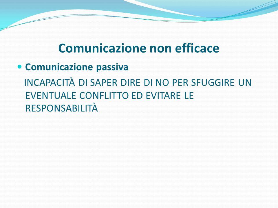 Comunicazione non efficace Comunicazione passiva INCAPACITÀ DI SAPER DIRE DI NO PER SFUGGIRE UN EVENTUALE CONFLITTO ED EVITARE LE RESPONSABILITÀ