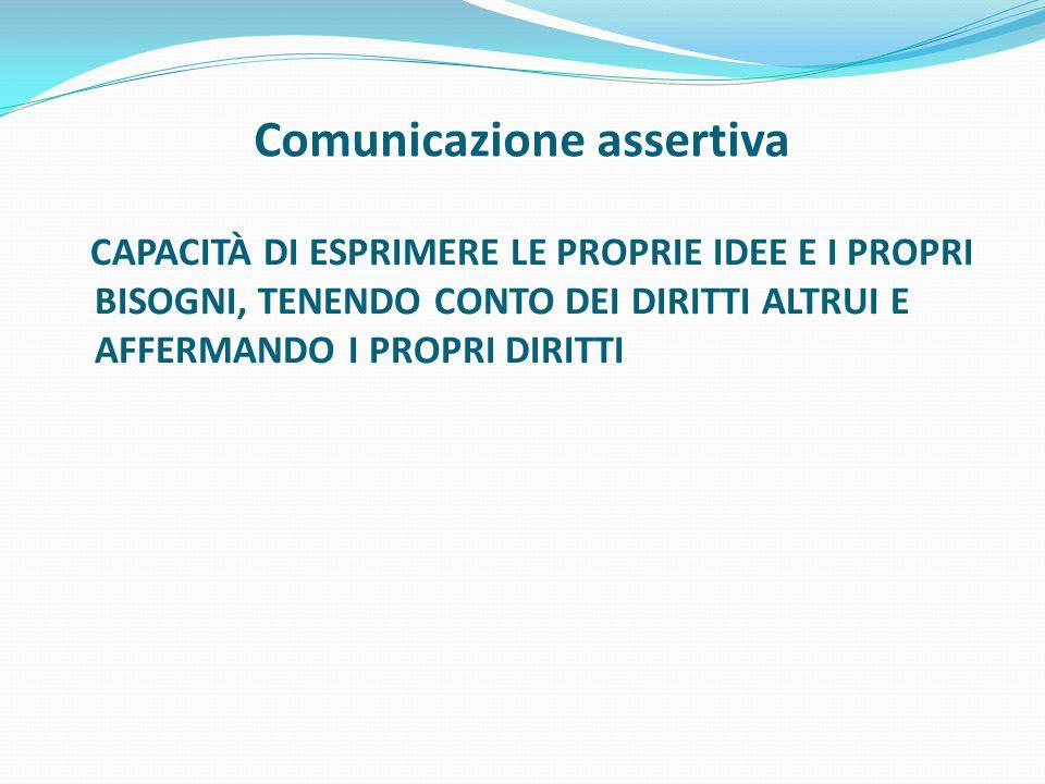 Comunicazione assertiva CAPACITÀ DI ESPRIMERE LE PROPRIE IDEE E I PROPRI BISOGNI, TENENDO CONTO DEI DIRITTI ALTRUI E AFFERMANDO I PROPRI DIRITTI