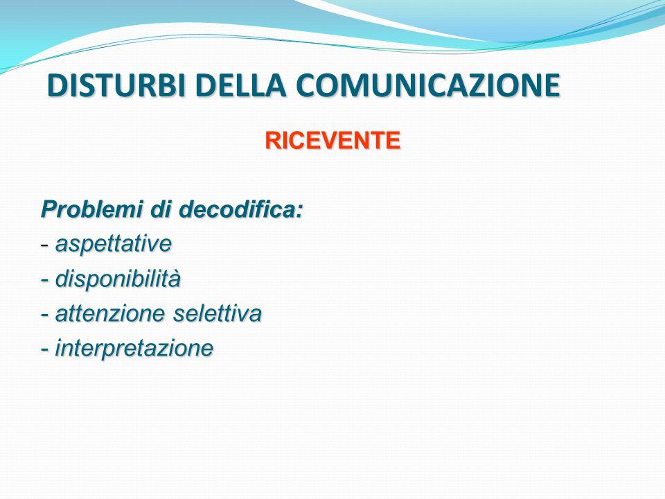 DISTURBI DELLA COMUNICAZIONE RICEVENTE Problemi di decodifica: - aspettative - disponibilità - attenzione selettiva - interpretazione