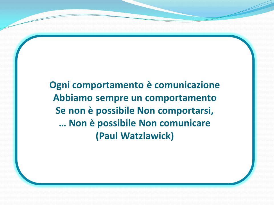 Ogni comportamento è comunicazione Abbiamo sempre un comportamento Se non è possibile Non comportarsi, … Non è possibile Non comunicare (Paul Watzlawi