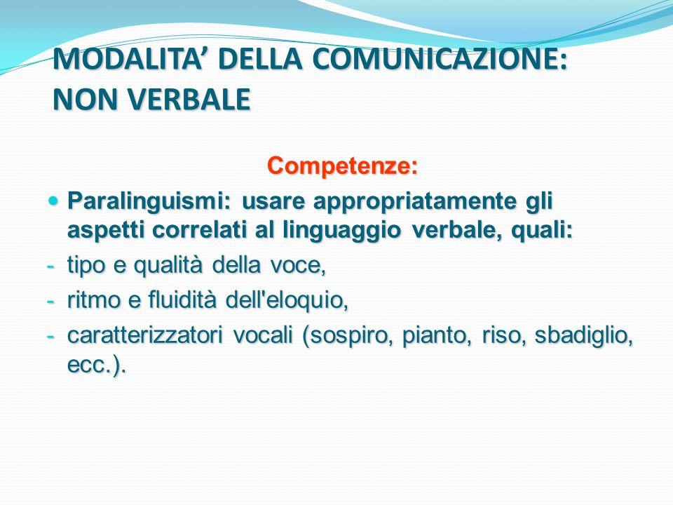 MODALITA' DELLA COMUNICAZIONE: NON VERBALE Competenze: Paralinguismi: usare appropriatamente gli aspetti correlati al linguaggio verbale, quali: Paral