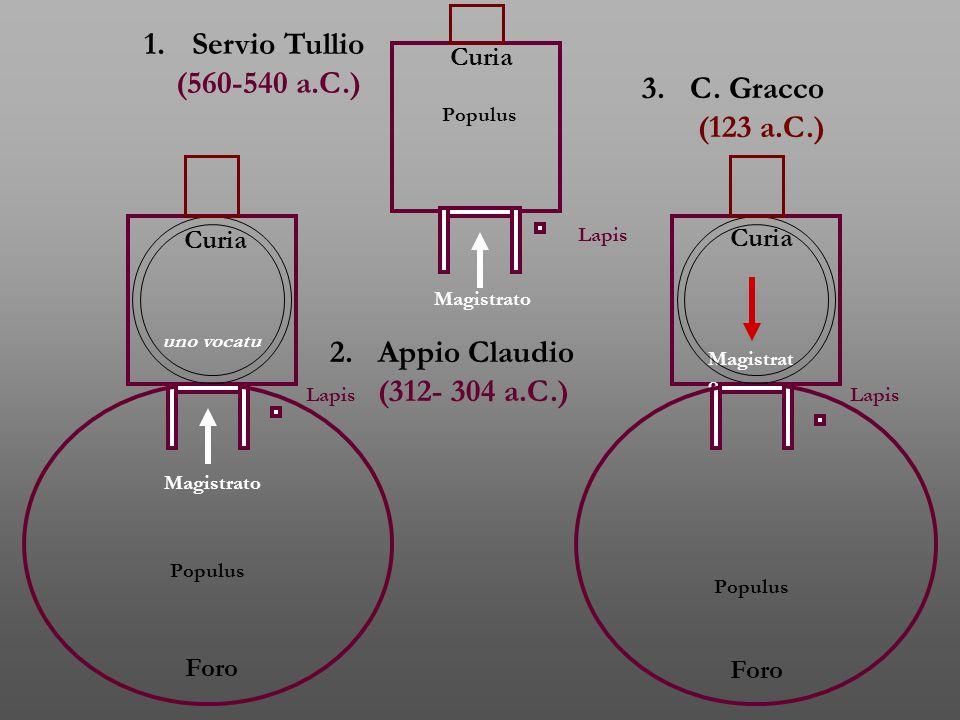1.Servio Tullio (560-540 a.C.) Lapis Magistrato Populus 2.Appio Claudio (312- 304 a.C.) Lapis Magistrato Populus uno vocatu Lapis Magistrat o Populus