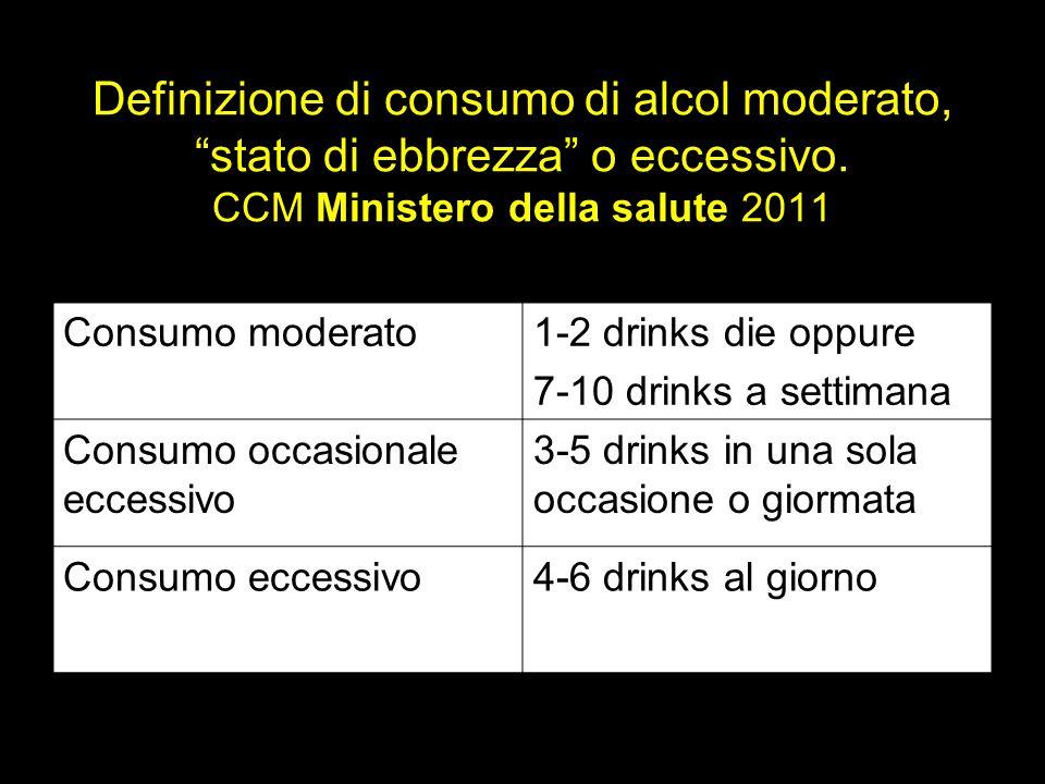 Definizione di consumo di alcol moderato, stato di ebbrezza o eccessivo.