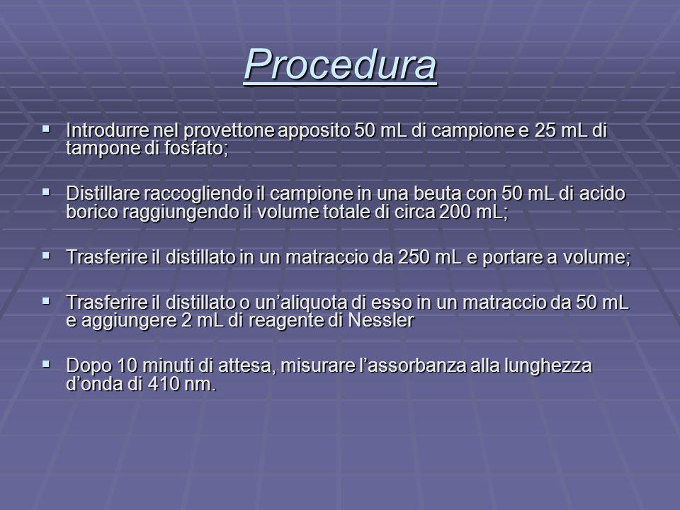 Procedura  Introdurre nel provettone apposito 50 mL di campione e 25 mL di tampone di fosfato;  Distillare raccogliendo il campione in una beuta con