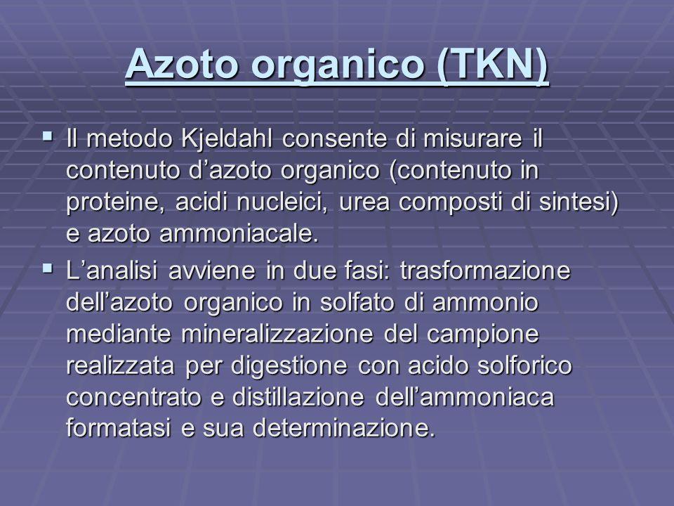 Azoto organico (TKN)  Il metodo Kjeldahl consente di misurare il contenuto d'azoto organico (contenuto in proteine, acidi nucleici, urea composti di
