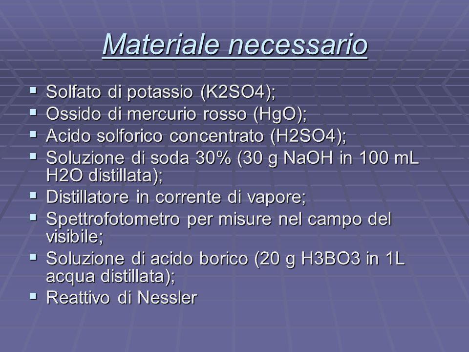 Materiale necessario  Solfato di potassio (K2SO4);  Ossido di mercurio rosso (HgO);  Acido solforico concentrato (H2SO4);  Soluzione di soda 30% (