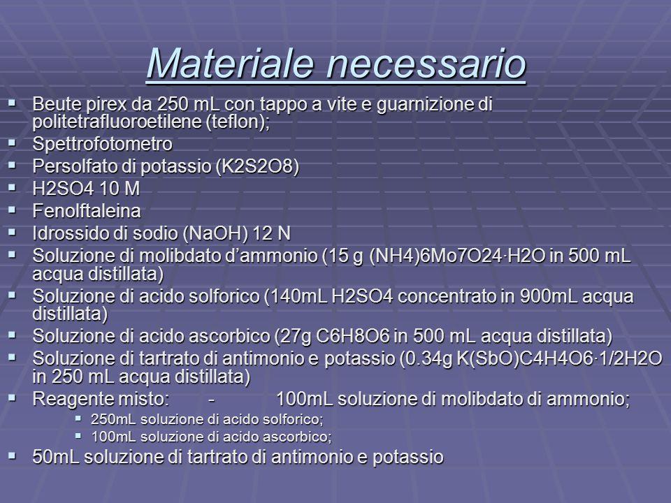 Materiale necessario  Beute pirex da 250 mL con tappo a vite e guarnizione di politetrafluoroetilene (teflon);  Spettrofotometro  Persolfato di pot