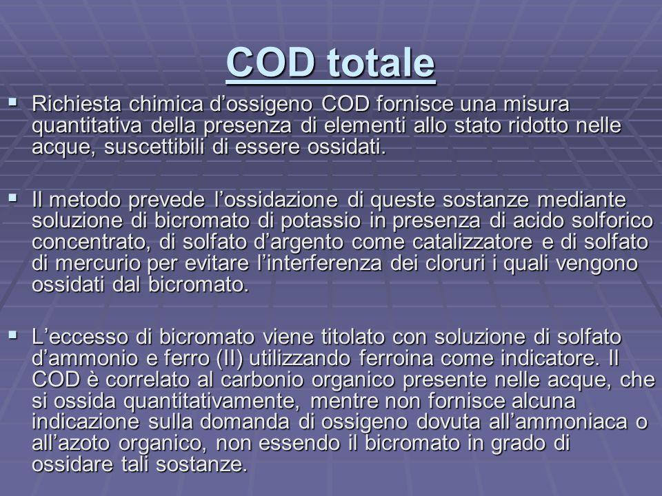 COD totale  Richiesta chimica d'ossigeno COD fornisce una misura quantitativa della presenza di elementi allo stato ridotto nelle acque, suscettibili