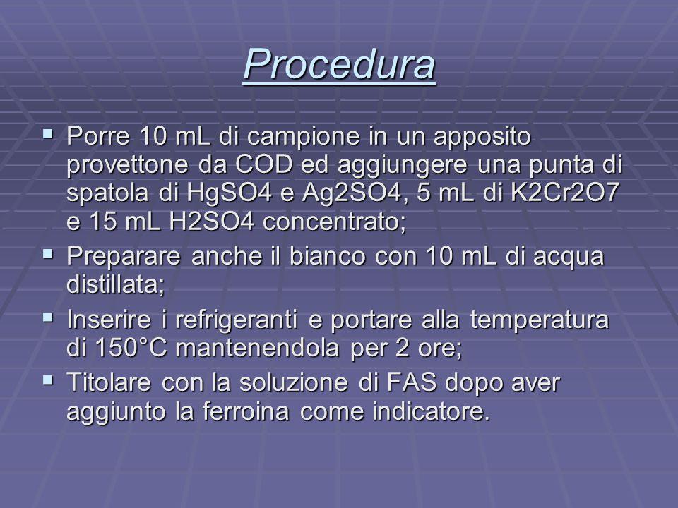 Procedura  Porre 10 mL di campione in un apposito provettone da COD ed aggiungere una punta di spatola di HgSO4 e Ag2SO4, 5 mL di K2Cr2O7 e 15 mL H2S
