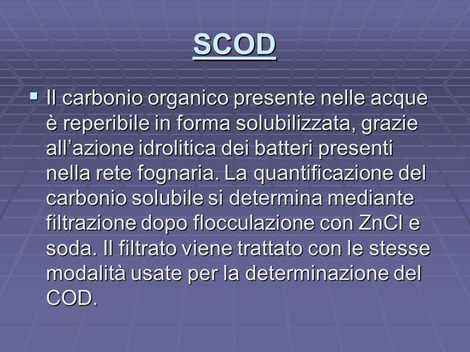 SCOD  Il carbonio organico presente nelle acque è reperibile in forma solubilizzata, grazie all'azione idrolitica dei batteri presenti nella rete fog