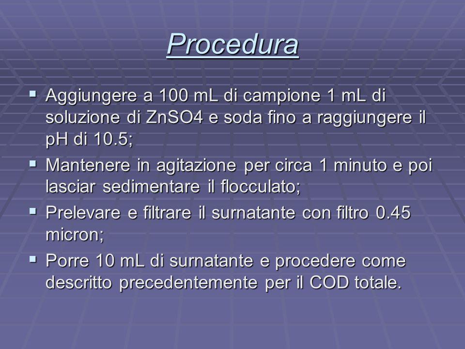 Procedura  Aggiungere a 100 mL di campione 1 mL di soluzione di ZnSO4 e soda fino a raggiungere il pH di 10.5;  Mantenere in agitazione per circa 1