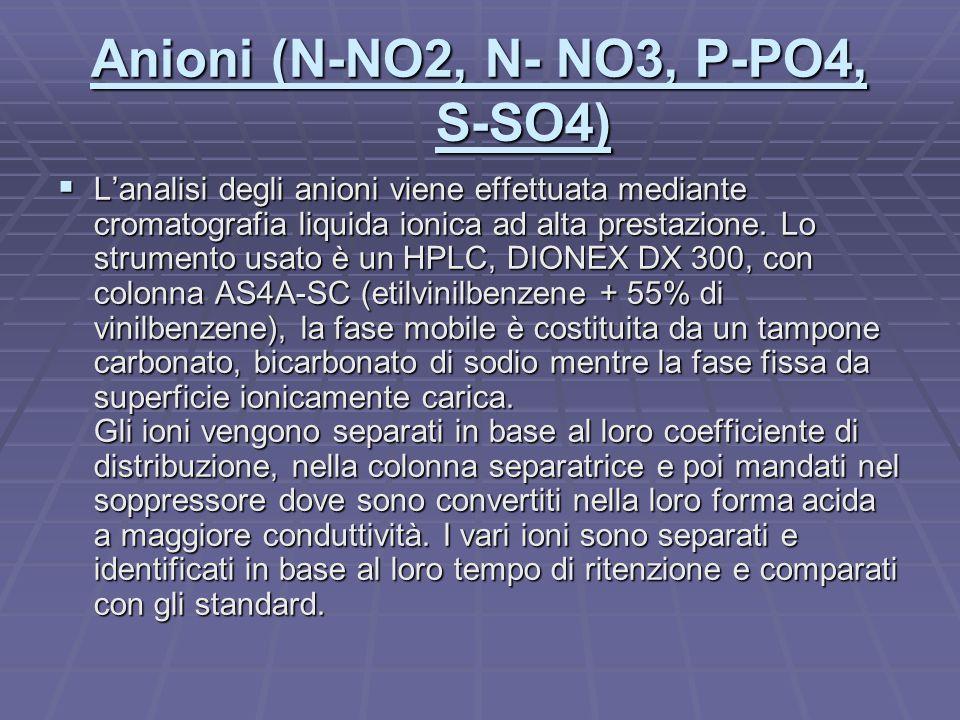 Anioni (N-NO2, N- NO3, P-PO4, S-SO4)  L'analisi degli anioni viene effettuata mediante cromatografia liquida ionica ad alta prestazione. Lo strumento