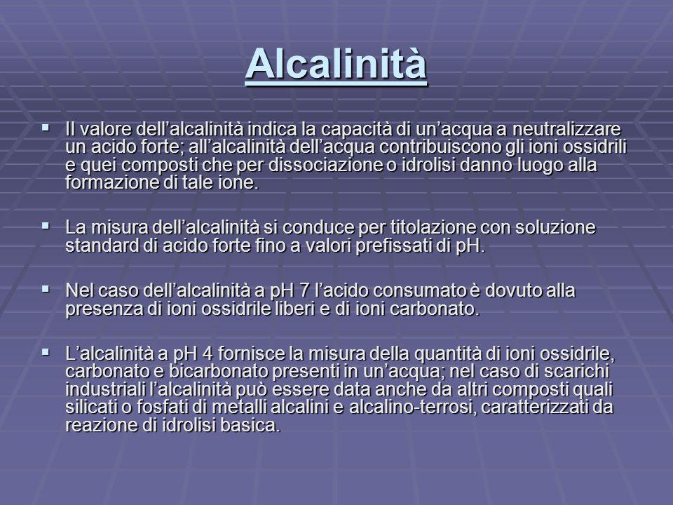 Alcalinità  Il valore dell'alcalinità indica la capacità di un'acqua a neutralizzare un acido forte; all'alcalinità dell'acqua contribuiscono gli ion
