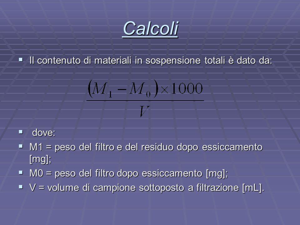 Calcoli  Il contenuto di materiali in sospensione totali è dato da:  dove:  M1 = peso del filtro e del residuo dopo essiccamento [mg];  M0 = peso