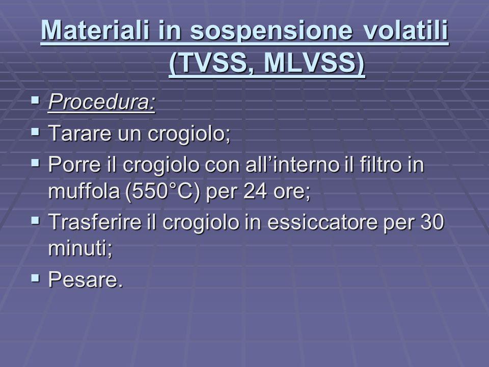 Materiali in sospensione volatili (TVSS, MLVSS)  Procedura:  Tarare un crogiolo;  Porre il crogiolo con all'interno il filtro in muffola (550°C) pe