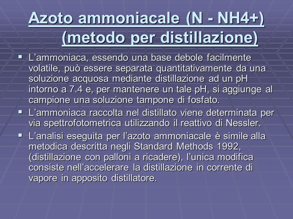 Azoto ammoniacale (N - NH4+) (metodo per distillazione)  L'ammoniaca, essendo una base debole facilmente volatile, può essere separata quantitativame