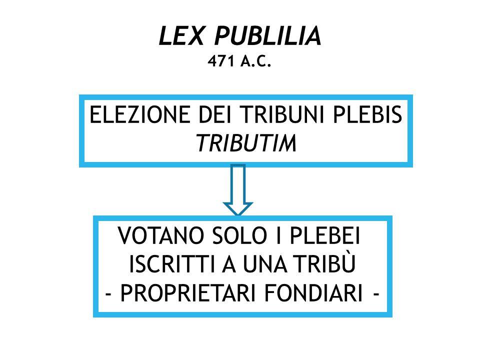 TRIBUNI PLEBIS LEX SACRATA > AUTONOMA ORGANIZZAZIONE IUSIURANDUM > SACROSANCTITAS RICONOSCIUTA DALLA LEX VALERIA HORATIA 449 A.C.
