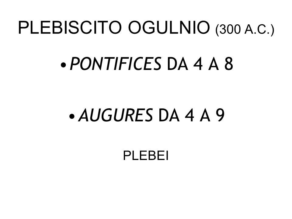 LEX HORTENSIA (287 A.C.) PATRIZI ASSOGGETTATI ALLE DELIBERAZIONI DELLA PLEBE EQUIPARAZIONE DEI PLEBISCITA ALLE LEGES