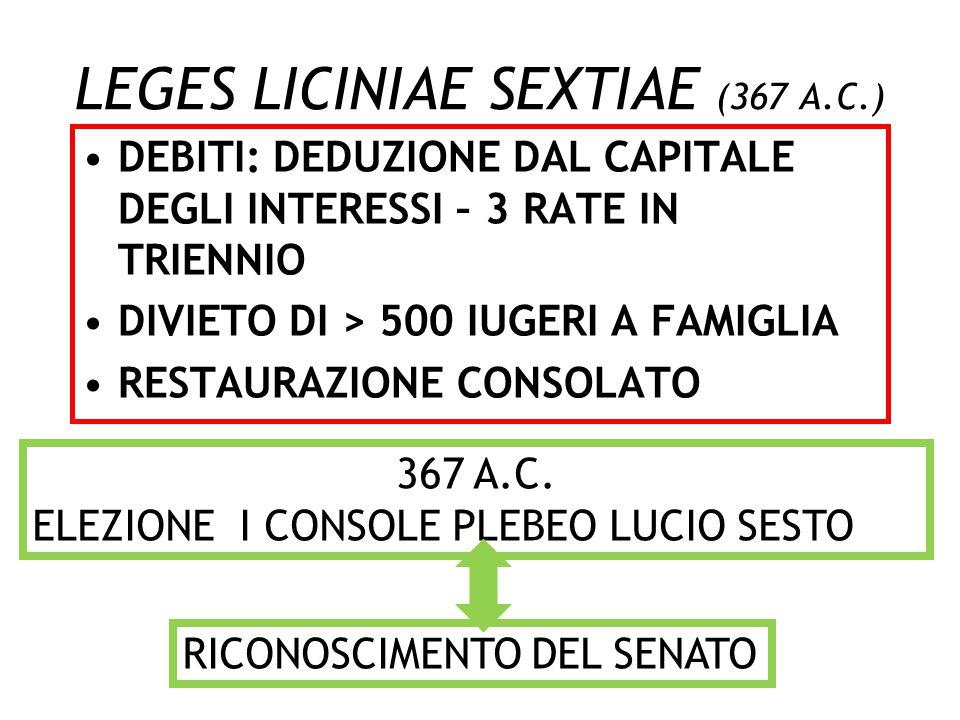 COMPROMESSO LICINIO SESTIO PRAETOR IURIS DICTIO 2 AEDILES ENTRAMBE LE CARICHE RISERVATE AI PATRIZI