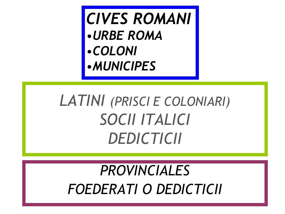 COLONIE DI CITTADINI ROMANI NUMERO LIMITATO FINALITA' DIFESA/CONTROLLO TERRITORIO