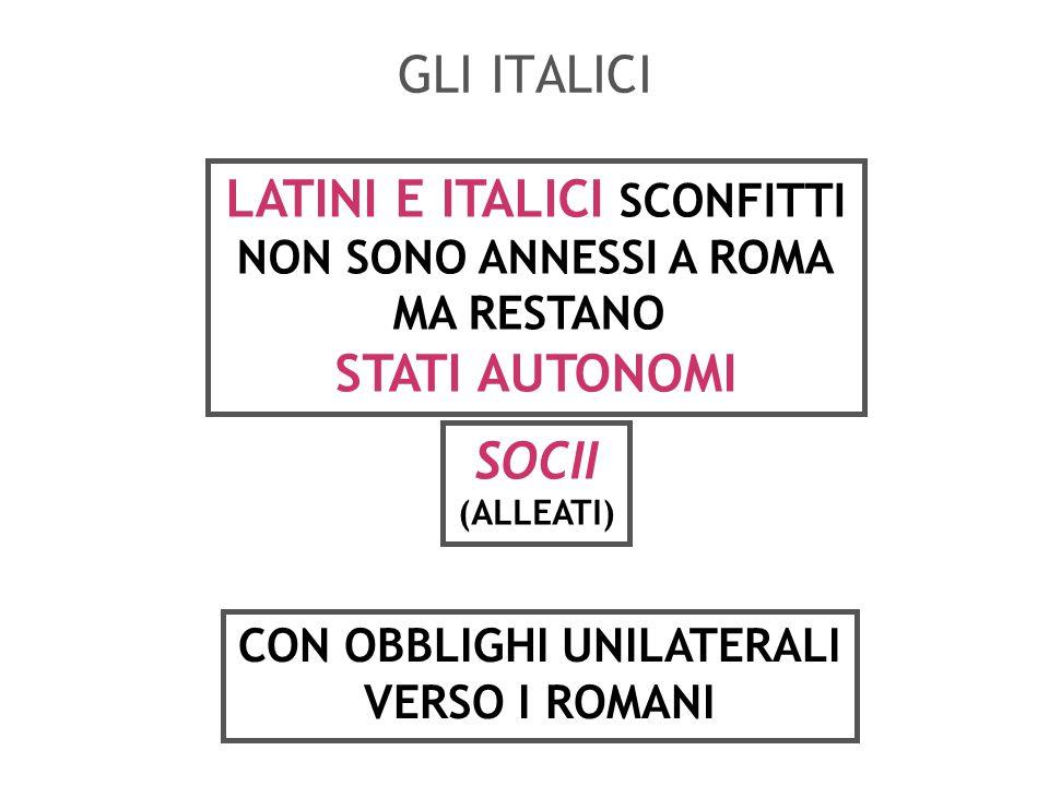 LE COLONIE LATINE CITTÀ-STATO FONDATE DA ROMA I LORO CITTADINI - EX ROMANI - HANNO UNA CONDIZIONE PARTICOLARE NEI RAPPORTI CON ROMA  IUS CONUBII DIRITTO A CONTRARRE MATRIMONIO  IUS COMMERCII DIRITTO DI COMPIERE GLI ATTI GIURIDICI ESCLUSIVI DELL'ORDINAMENTO ROMANO  DIRITTO DI VOTO NEI COMIZI ROMANI