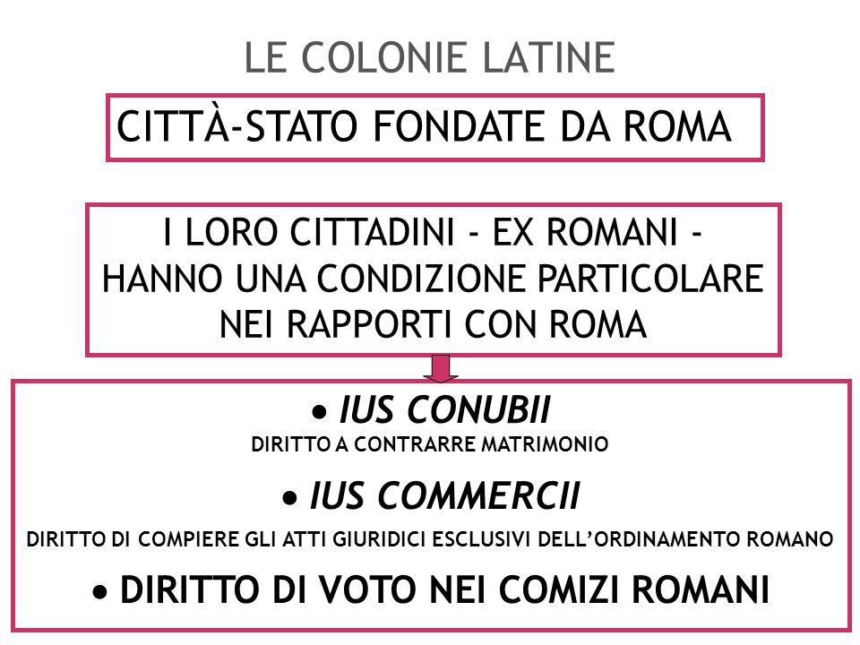 LA COLONIZZAZIONE LATINA 181 A.AQUILEIA – ULTIMA COLONIA LATINA FONDATA 170 A.C.