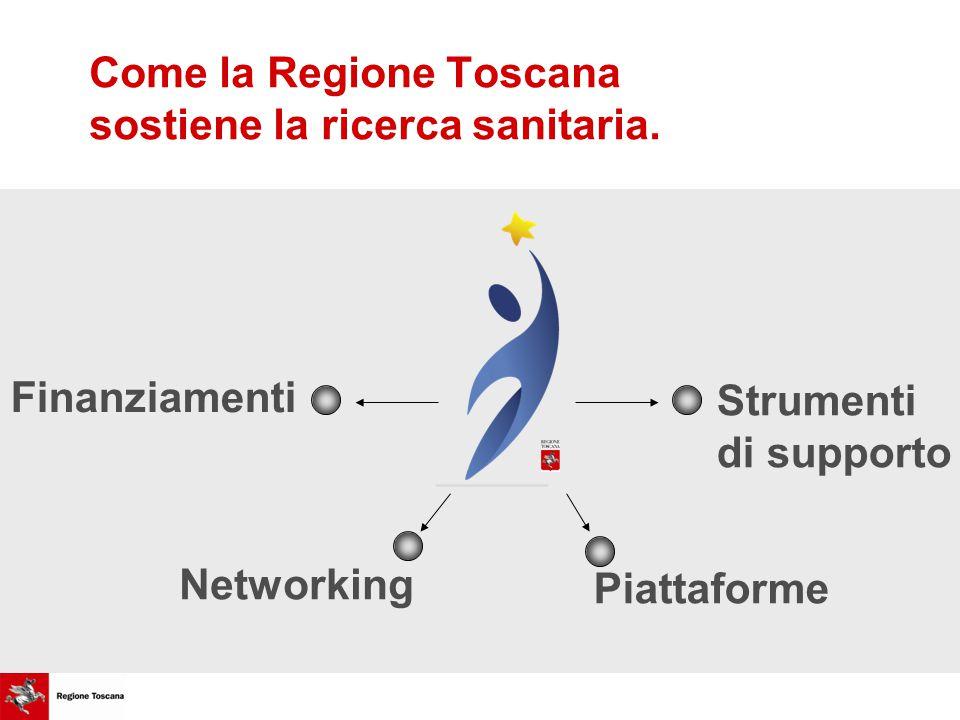 Come la Regione Toscana sostiene la ricerca sanitaria.