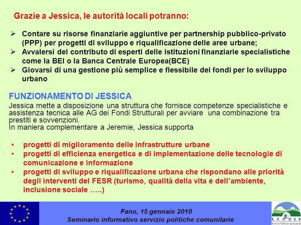 Grazie a Jessica, le autorità locali potranno: FUNZIONAMENTO DI JESSICA Jessica mette a disposizione una struttura che fornisce competenze specialistiche e assistenza tecnica alle AG dei Fondi Strutturali per avviare una combinazione tra prestiti e sovvenzioni.